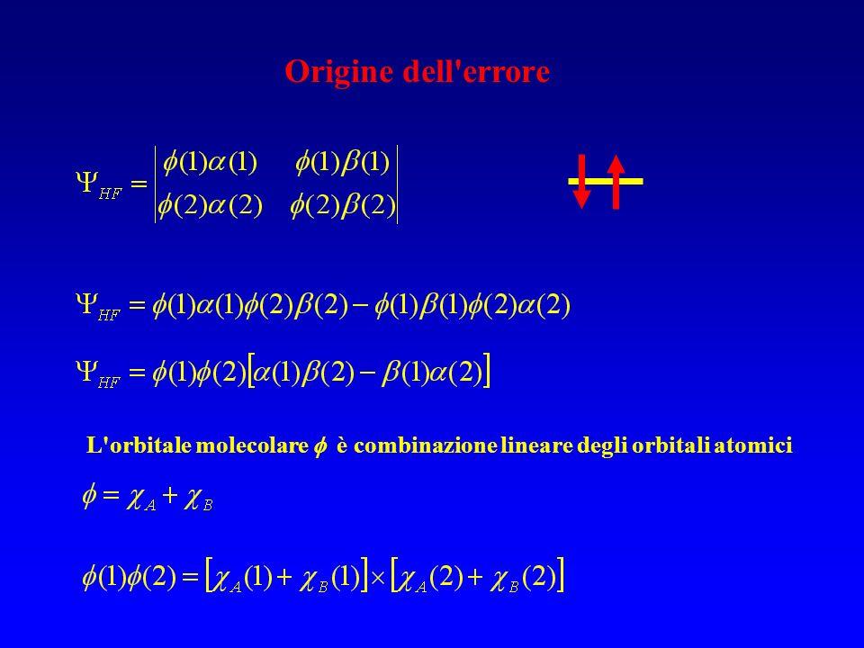 Origine dell errore L orbitale molecolare  è combinazione lineare degli orbitali atomici