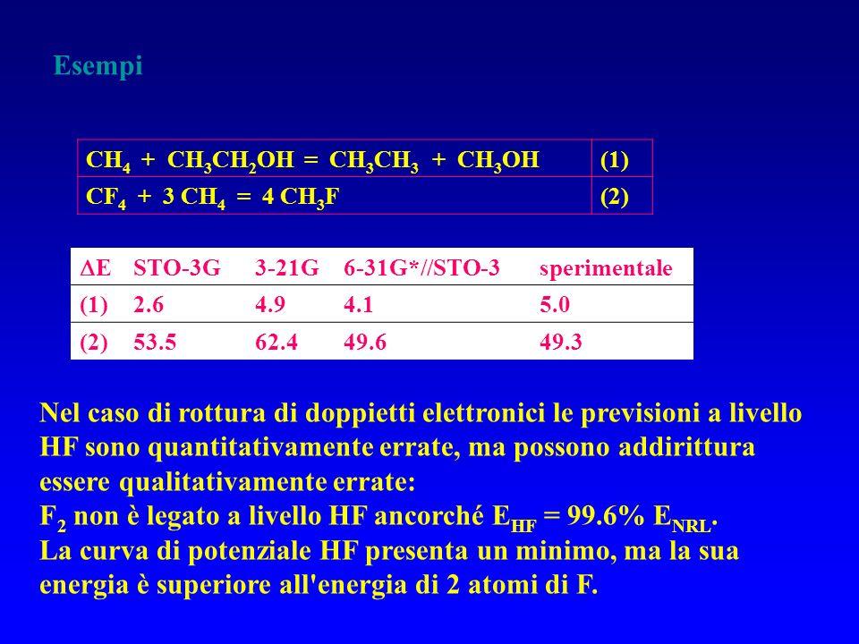 F2 non è legato a livello HF ancorché EHF = 99.6% ENRL.
