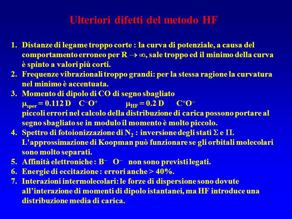 Ulteriori difetti del metodo HF