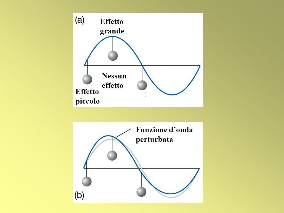 Effetto grande piccolo Nessun effetto Funzione d'onda perturbata