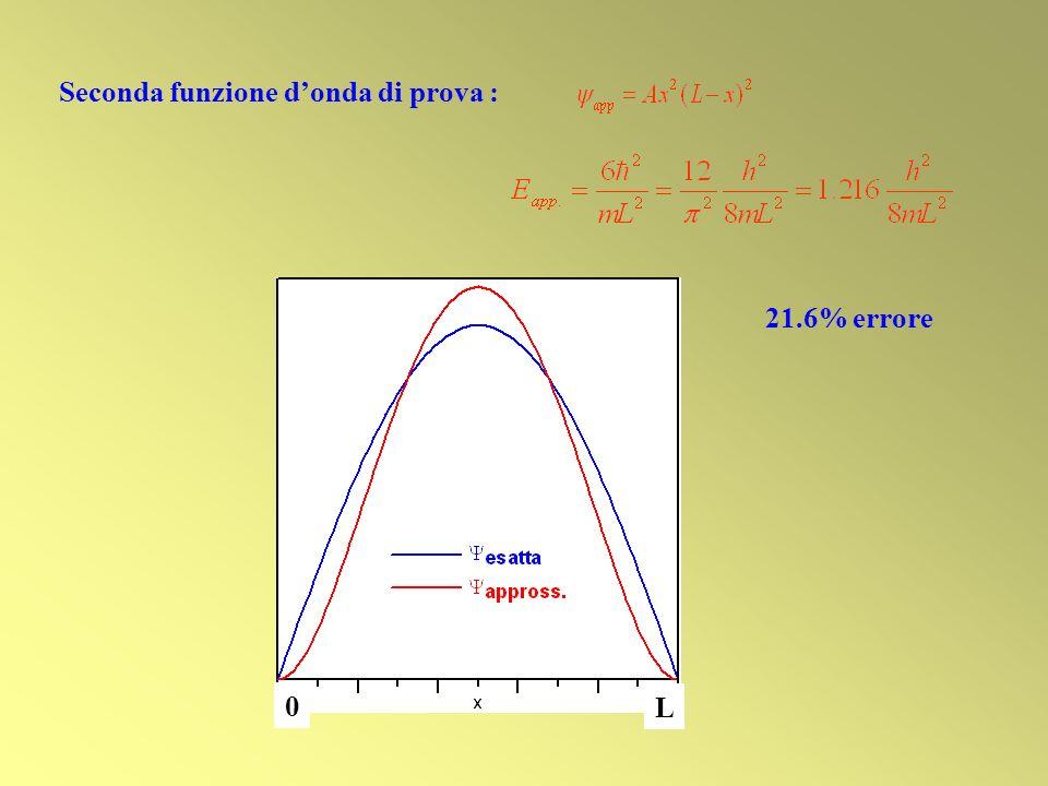 Seconda funzione d'onda di prova :