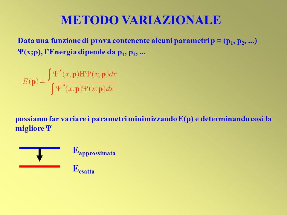 METODO VARIAZIONALE Data una funzione di prova contenente alcuni parametri p = (p1, p2, ...) Ψ(x;p), l'Energia dipende da p1, p2, ...