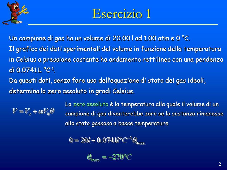 Esercizio 1 Un campione di gas ha un volume di 20.00 l ad 1.00 atm e 0 °C. Il grafico dei dati sperimentali del volume in funzione della temperatura.