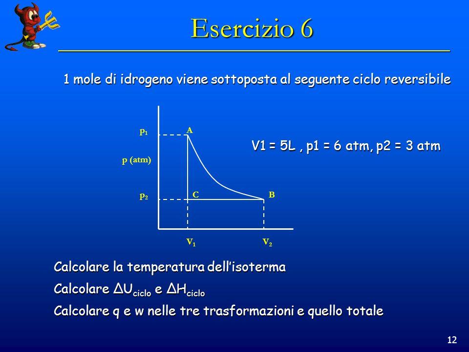 Esercizio 61 mole di idrogeno viene sottoposta al seguente ciclo reversibile. p1. A. V1 = 5L , p1 = 6 atm, p2 = 3 atm.