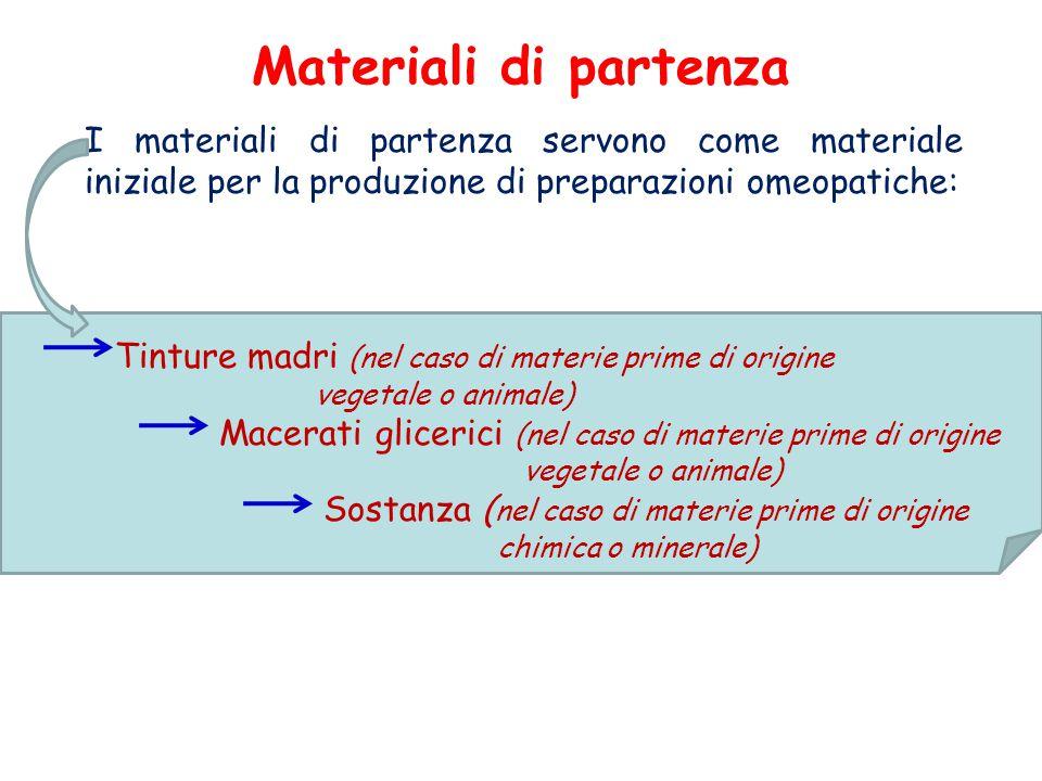 Materiali di partenza I materiali di partenza servono come materiale iniziale per la produzione di preparazioni omeopatiche: