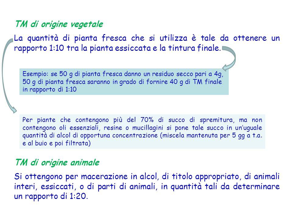 TM di origine vegetale La quantità di pianta fresca che si utilizza è tale da ottenere un rapporto 1:10 tra la pianta essiccata e la tintura finale.