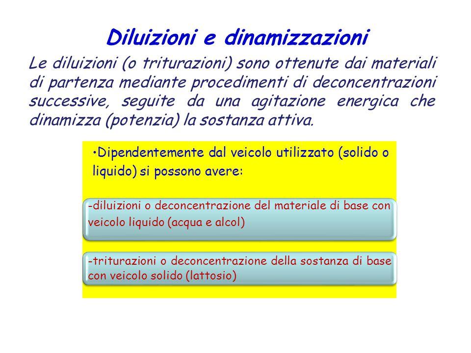 Diluizioni e dinamizzazioni