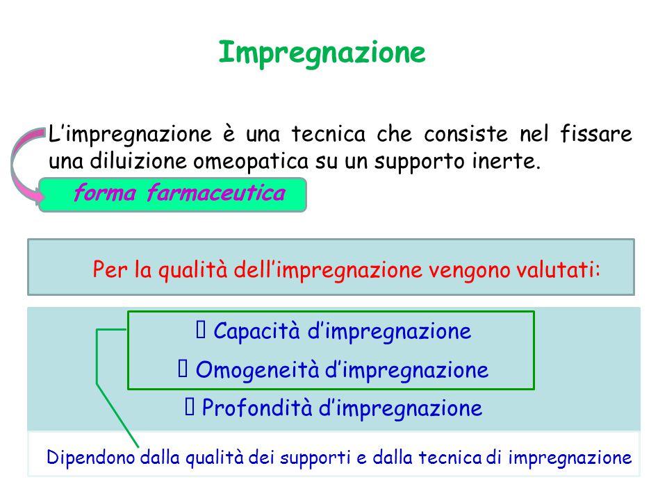 Impregnazione L'impregnazione è una tecnica che consiste nel fissare una diluizione omeopatica su un supporto inerte. forma farmaceutica