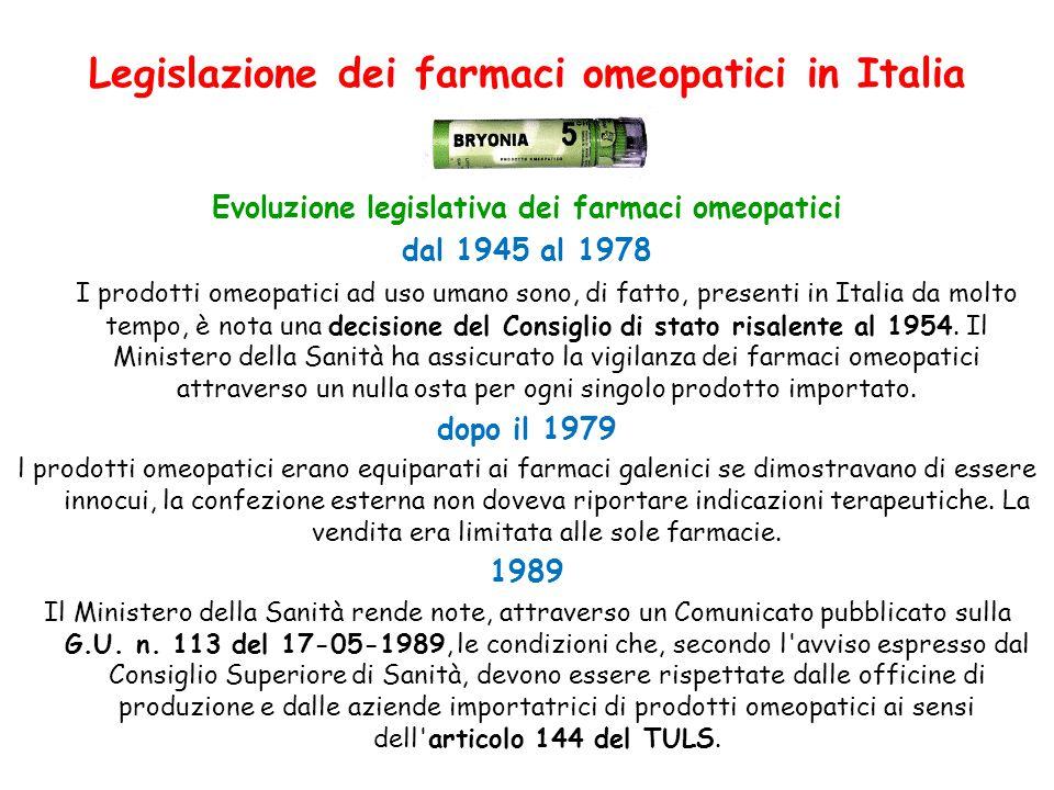 Legislazione dei farmaci omeopatici in Italia