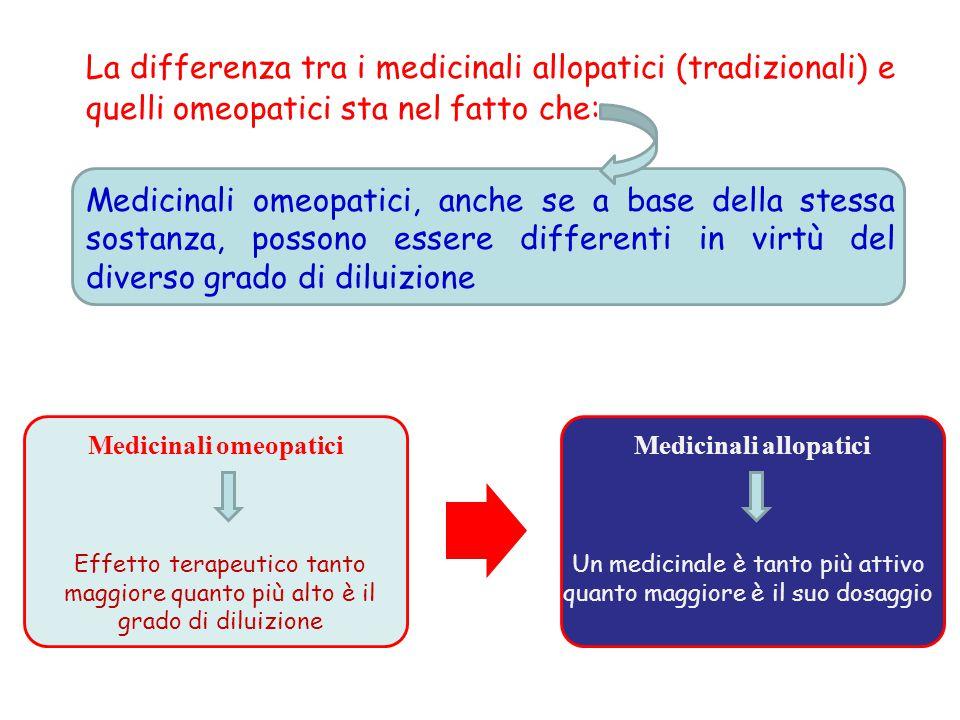 Medicinali omeopatici Medicinali allopatici