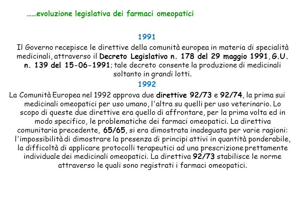 ……evoluzione legislativa dei farmaci omeopatici