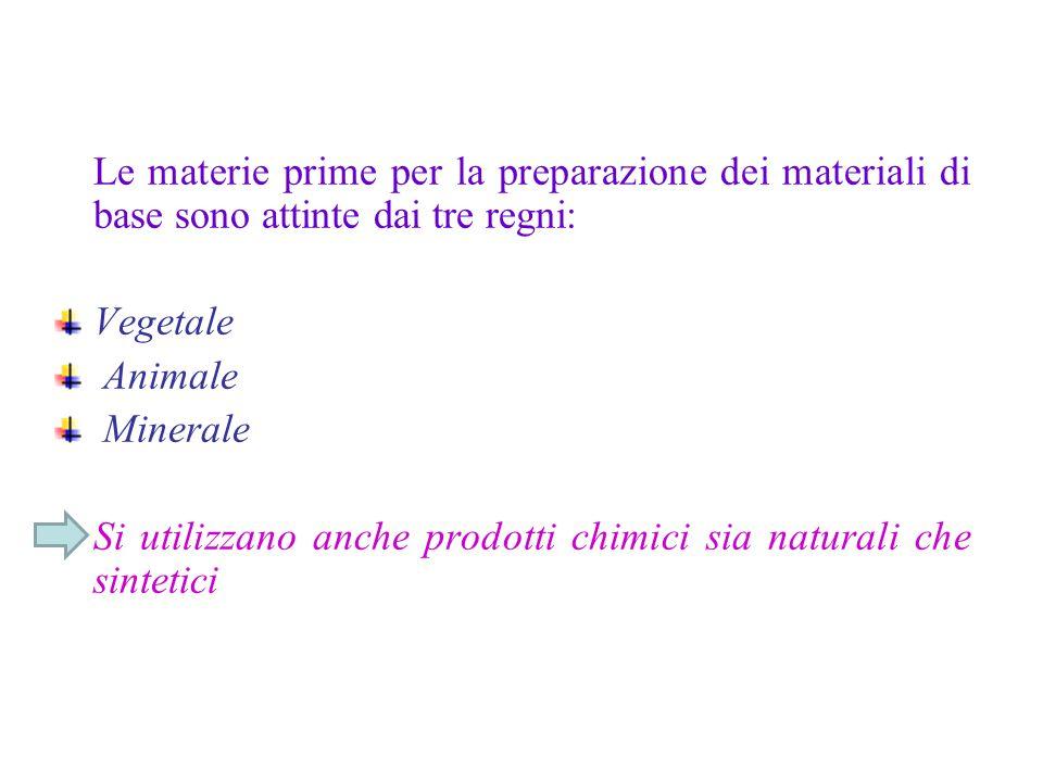 Le materie prime per la preparazione dei materiali di base sono attinte dai tre regni:
