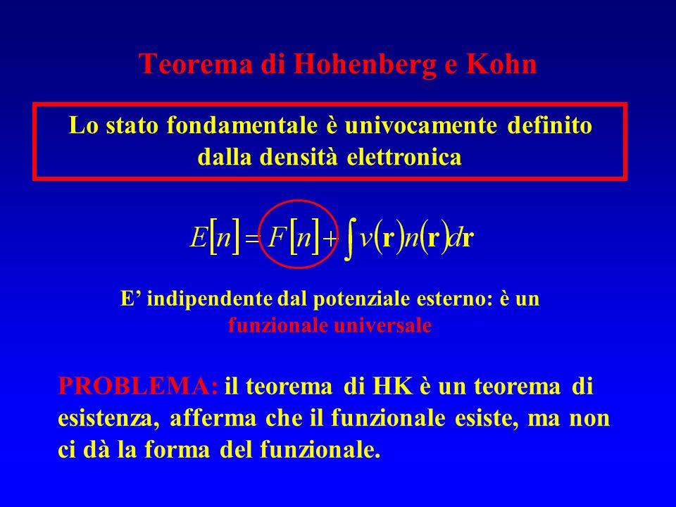 Teorema di Hohenberg e Kohn