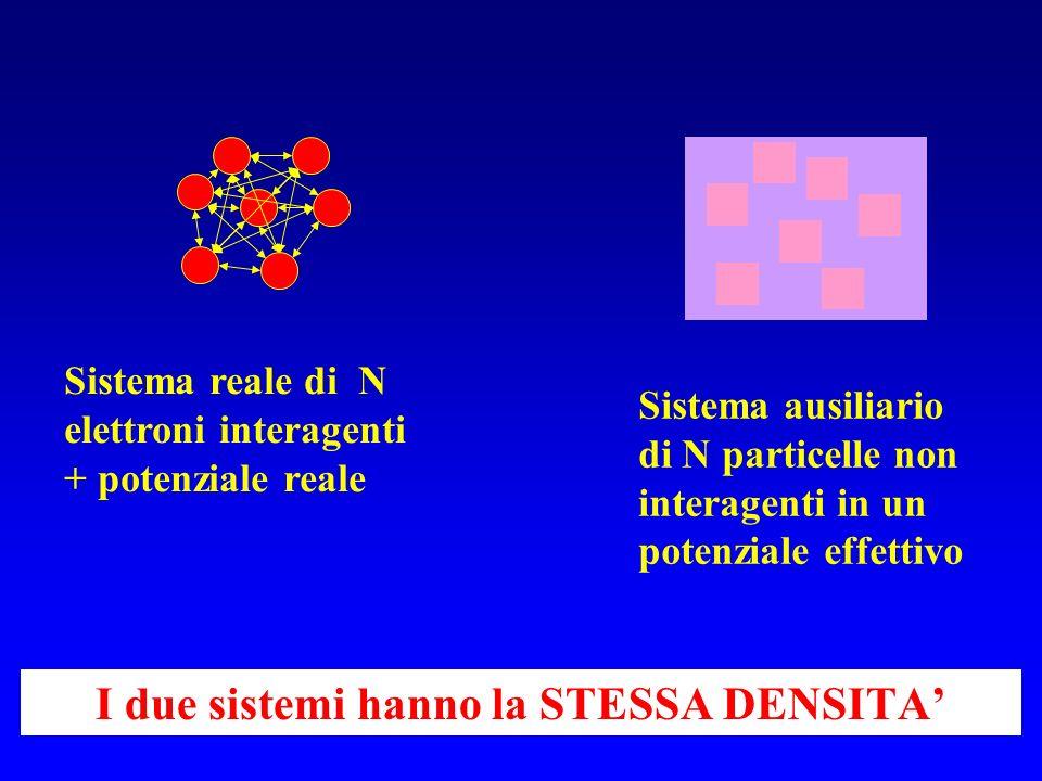 I due sistemi hanno la STESSA DENSITA'