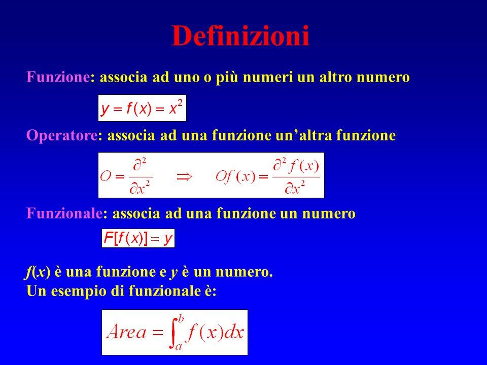 Definizioni Funzione: associa ad uno o più numeri un altro numero