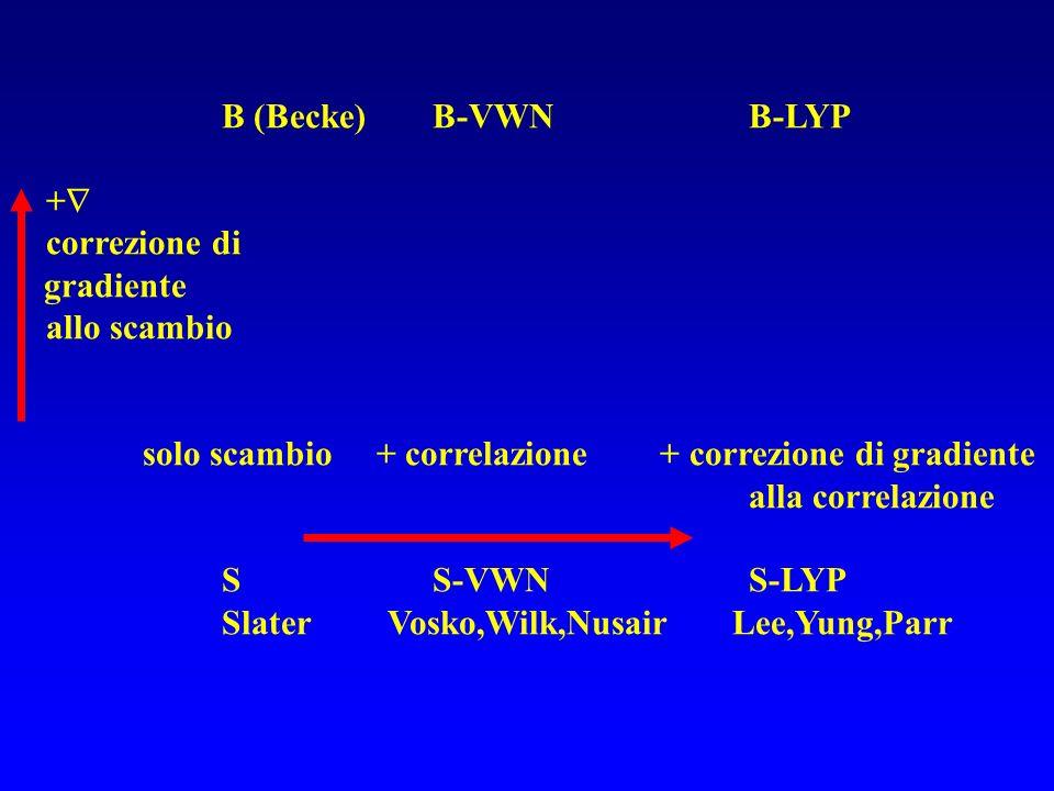 Slater Vosko,Wilk,Nusair Lee,Yung,Parr