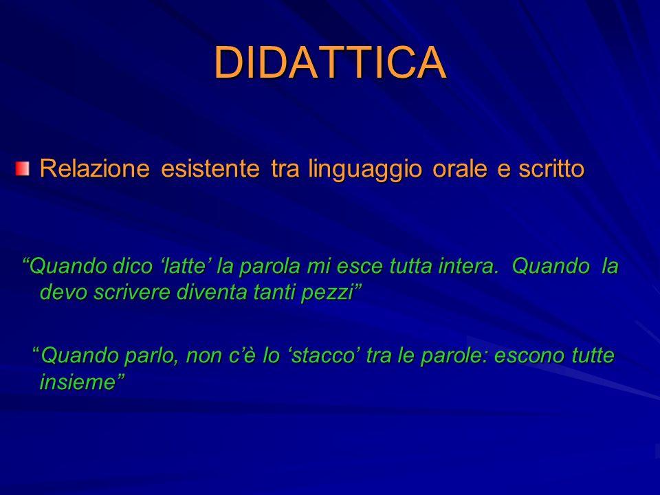 DIDATTICA Relazione esistente tra linguaggio orale e scritto
