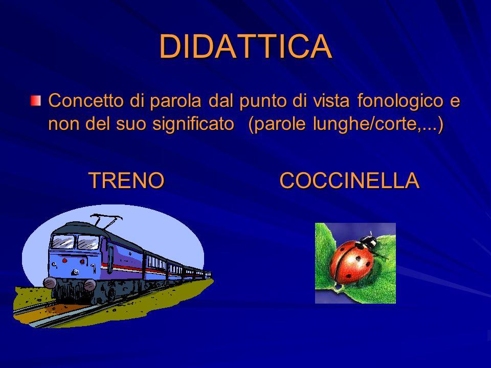 DIDATTICA Concetto di parola dal punto di vista fonologico e non del suo significato (parole lunghe/corte,...)