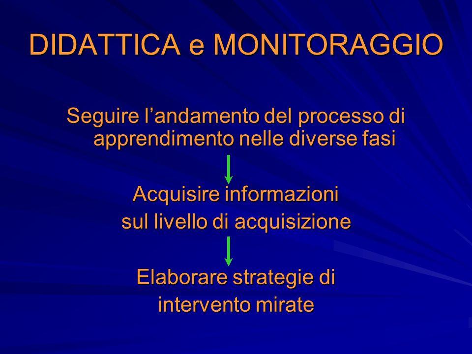 DIDATTICA e MONITORAGGIO