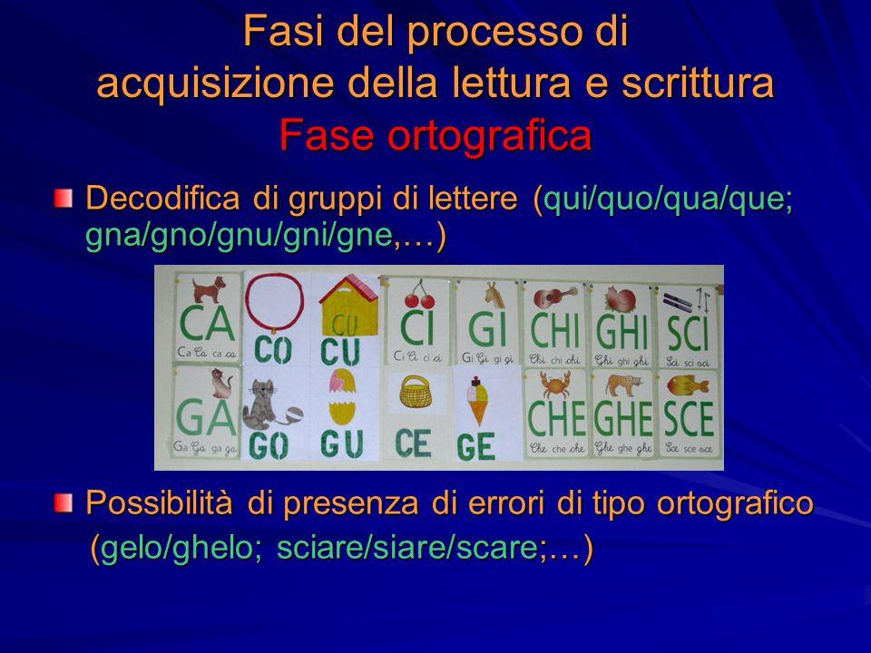 Fasi del processo di acquisizione della lettura e scrittura Fase ortografica