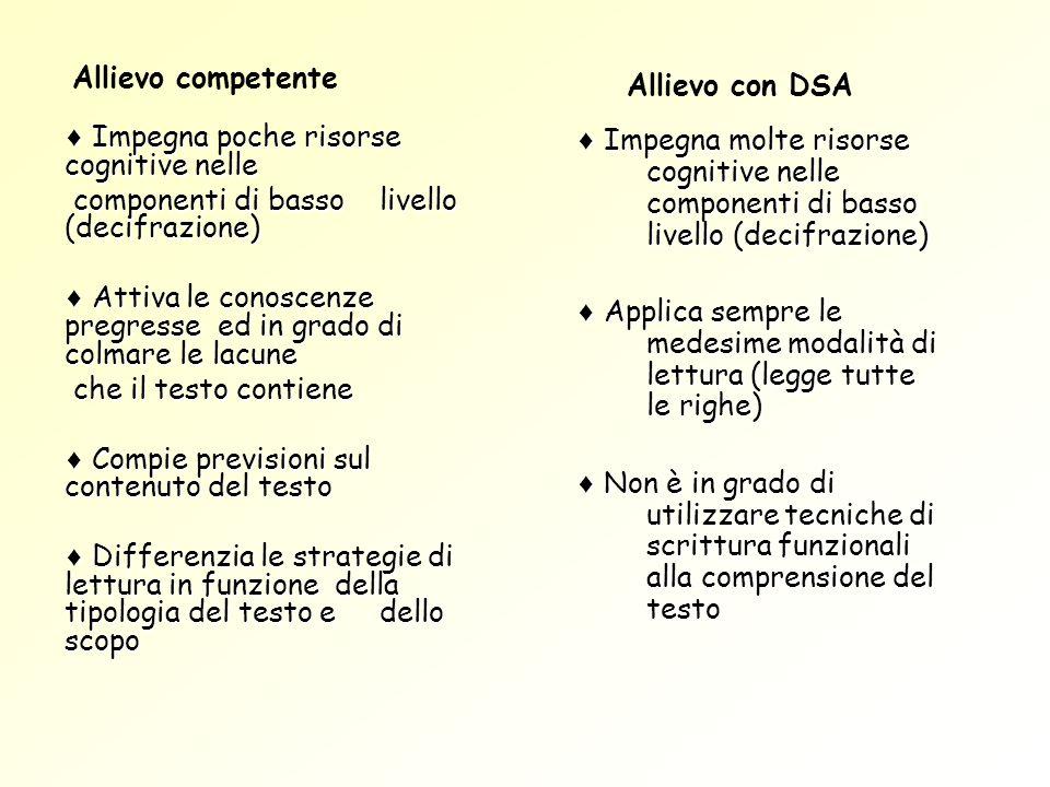 Allievo competente Allievo con DSA. ♦ Impegna poche risorse cognitive nelle. componenti di basso livello (decifrazione)