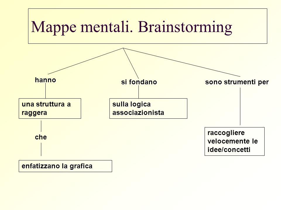 Mappe mentali. Brainstorming