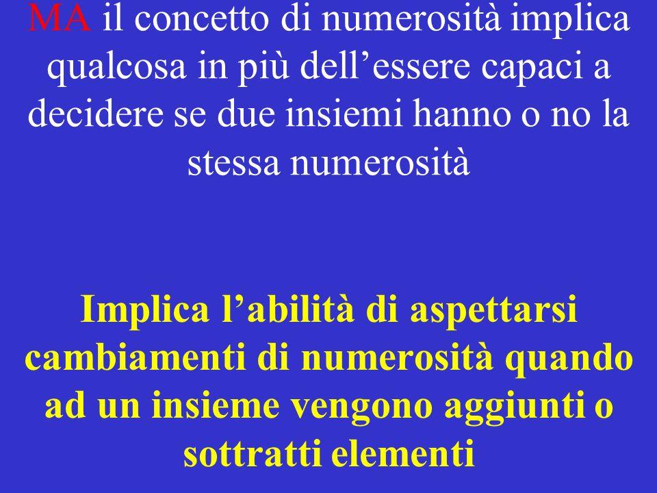 MA il concetto di numerosità implica qualcosa in più dell'essere capaci a decidere se due insiemi hanno o no la stessa numerosità