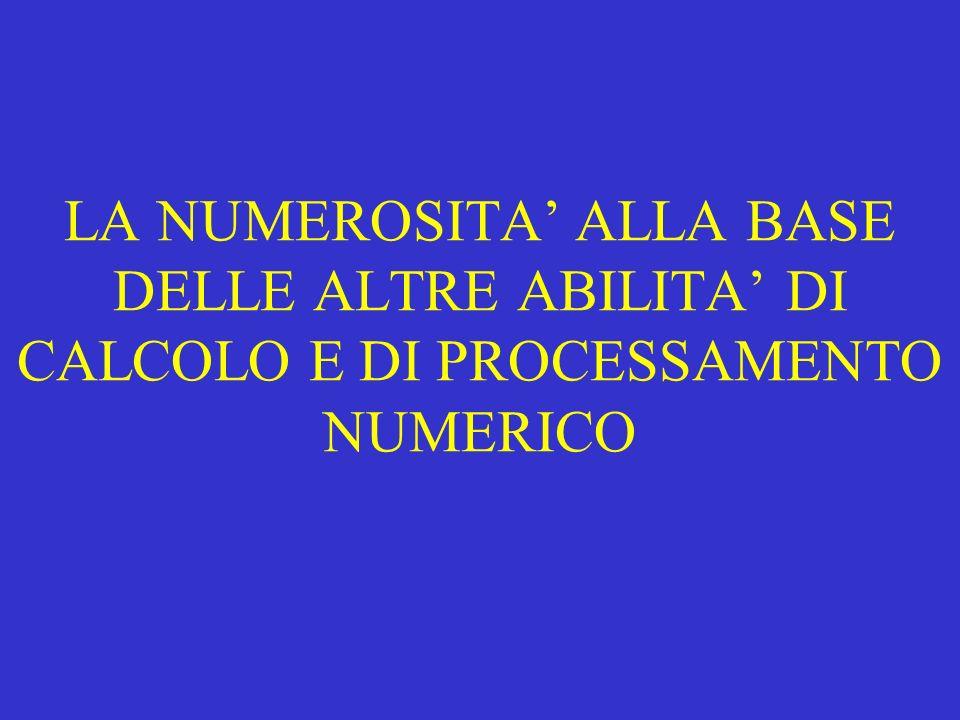 LA NUMEROSITA' ALLA BASE DELLE ALTRE ABILITA' DI CALCOLO E DI PROCESSAMENTO NUMERICO