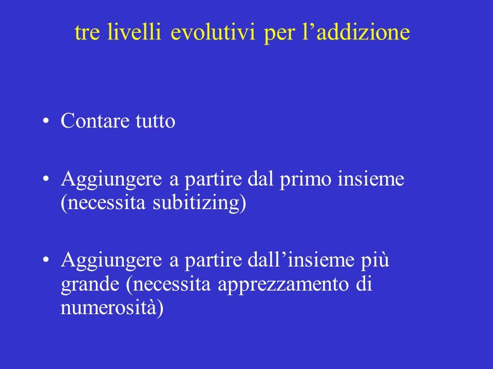 tre livelli evolutivi per l'addizione