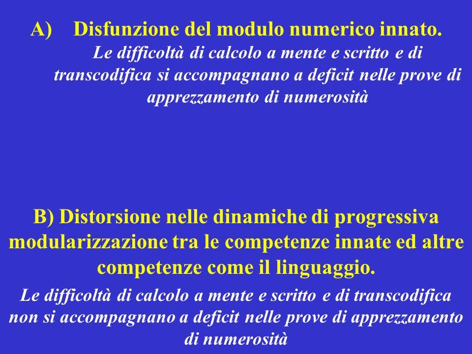 Disfunzione del modulo numerico innato