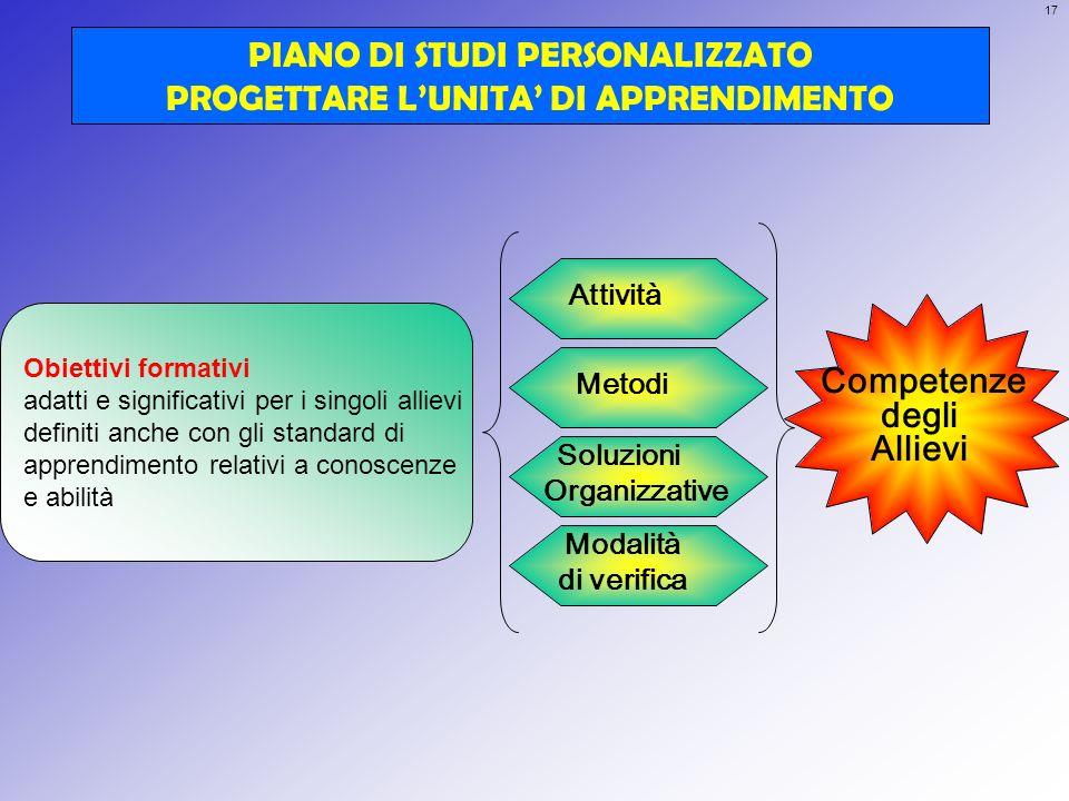 PIANO DI STUDI PERSONALIZZATO PROGETTARE L'UNITA' DI APPRENDIMENTO