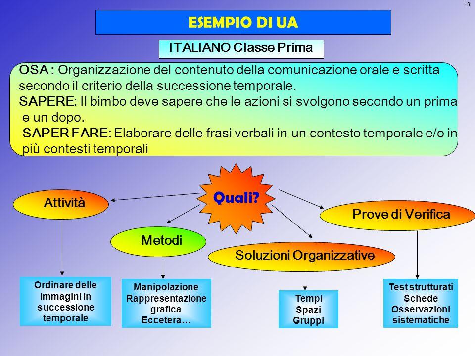 ESEMPIO DI UA Quali ITALIANO Classe Prima