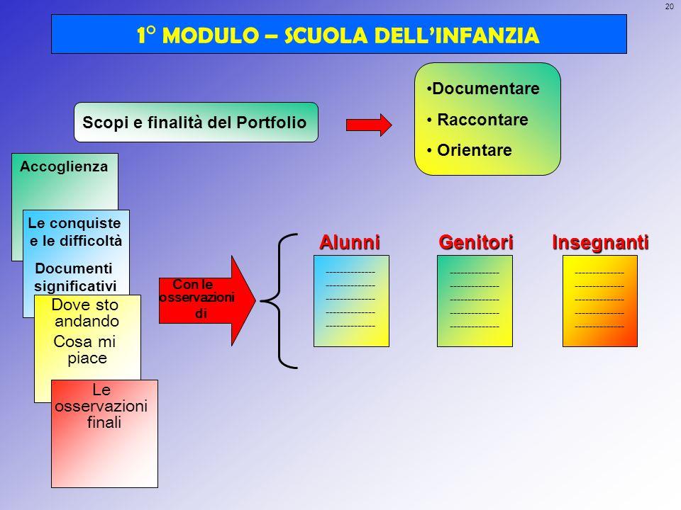 1° MODULO – SCUOLA DELL'INFANZIA
