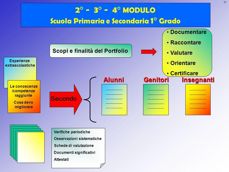 2° - 3° - 4° MODULO Scuola Primaria e Secondaria 1° Grado Alunni