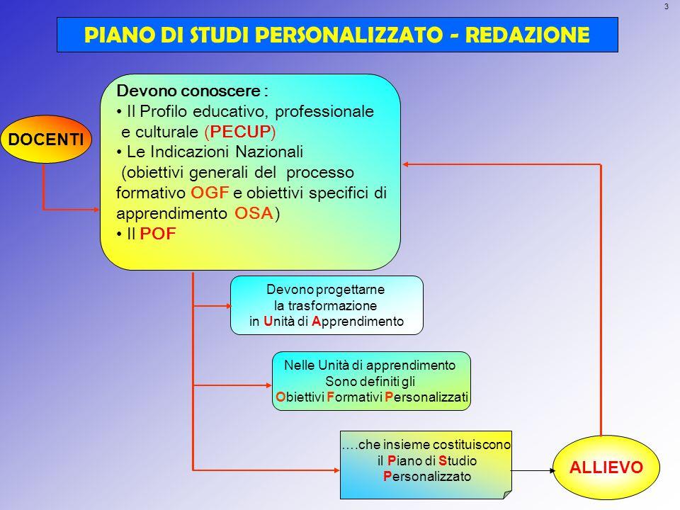 PIANO DI STUDI PERSONALIZZATO - REDAZIONE