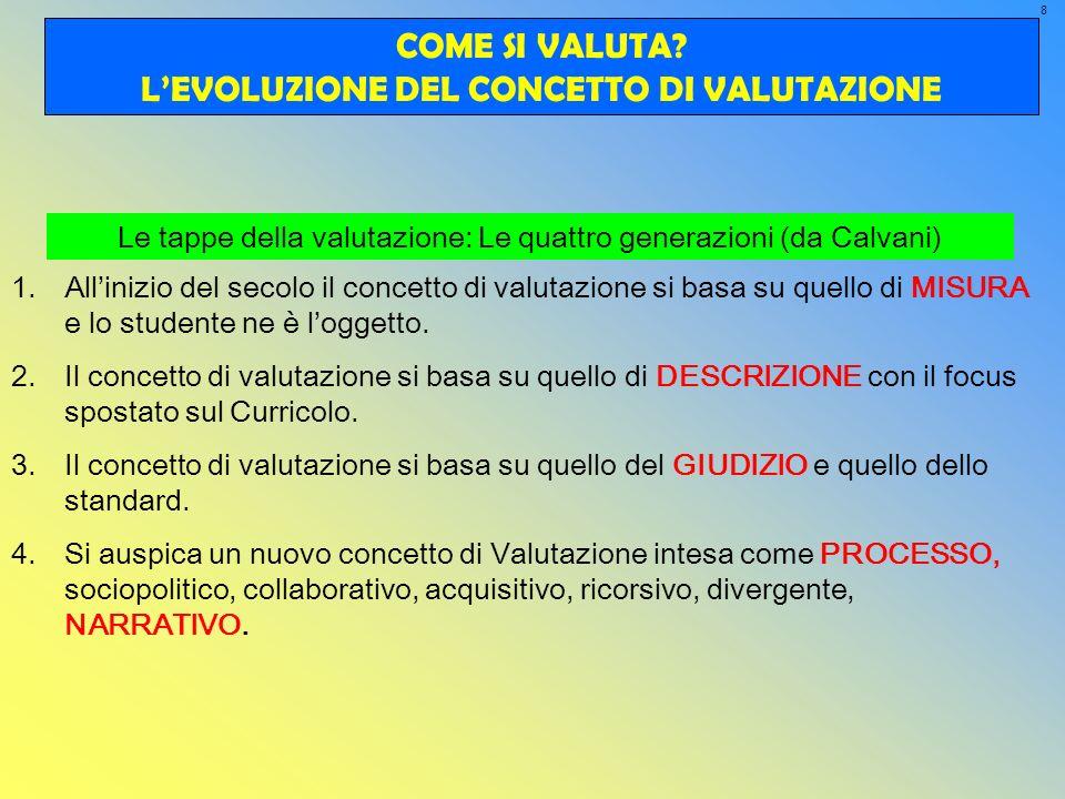 L'EVOLUZIONE DEL CONCETTO DI VALUTAZIONE