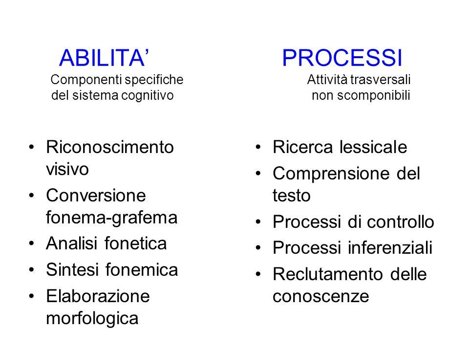 ABILITA' PROCESSI Componenti specifiche Attività trasversali del sistema cognitivo non scomponibili