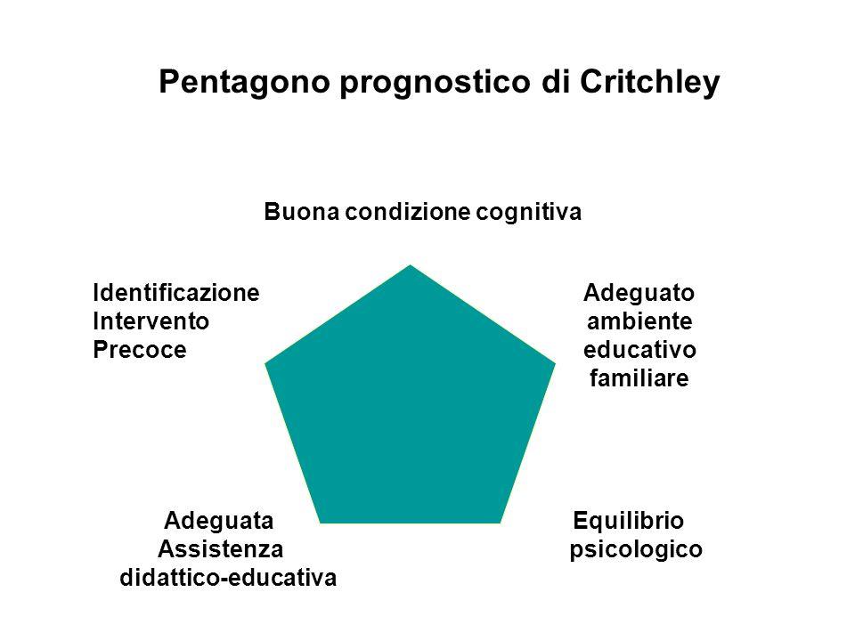 Pentagono prognostico di Critchley