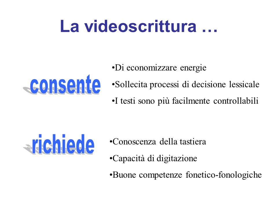 La videoscrittura … consente richiede Di economizzare energie
