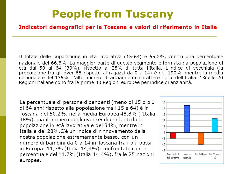 People from Tuscany Indicatori demografici per la Toscana e valori di riferimento in Italia.