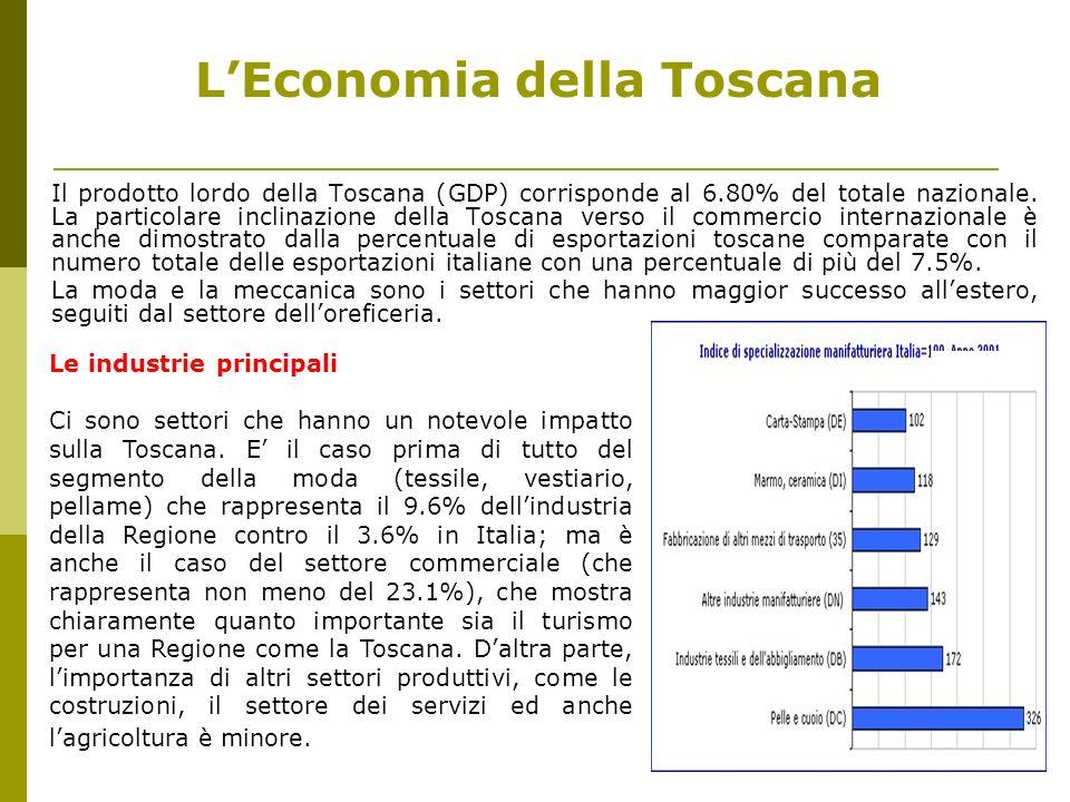 L'Economia della Toscana