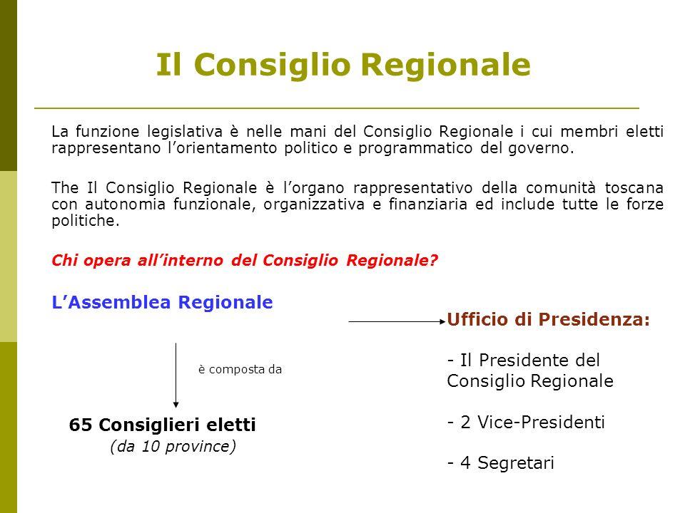 Il Consiglio Regionale