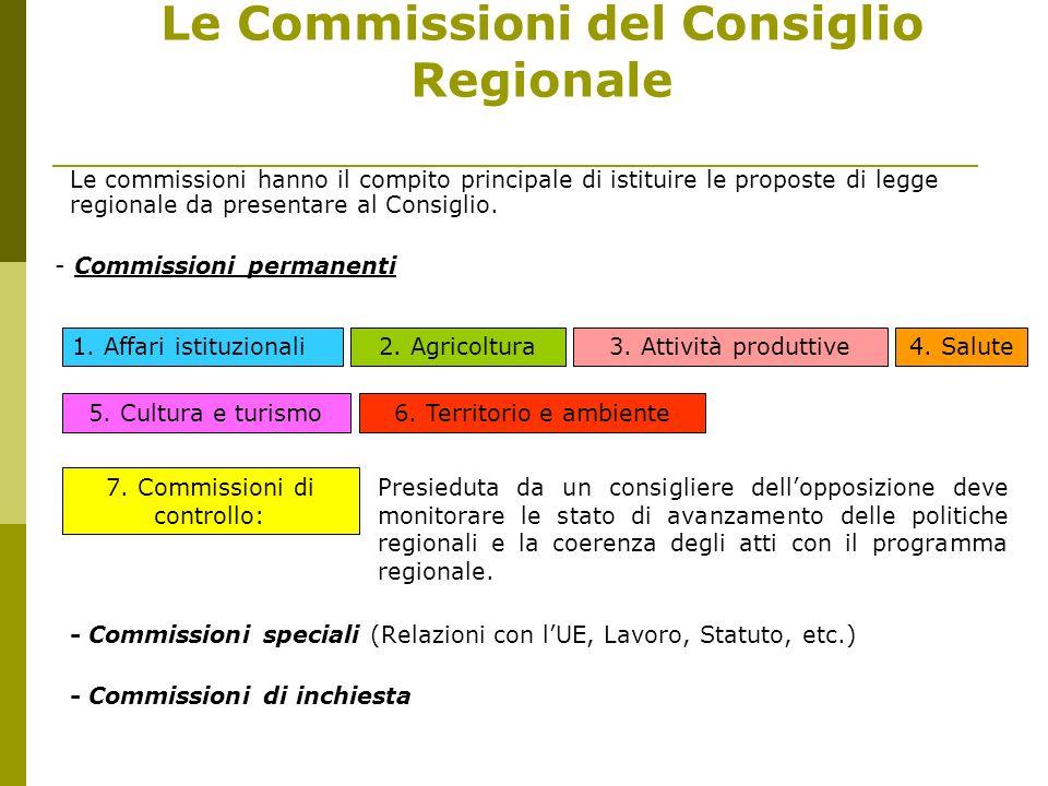 Le Commissioni del Consiglio Regionale