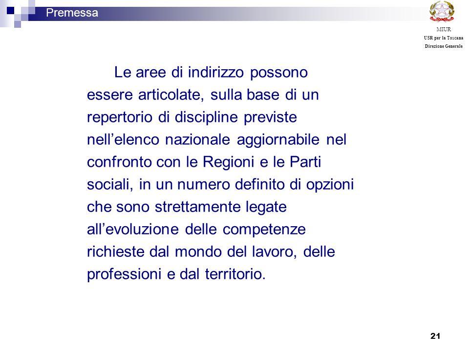 MIUR USR per la Toscana. Direzione Generale. Premessa.