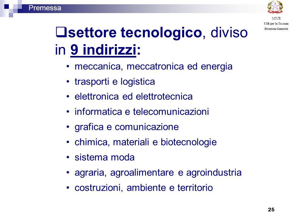 settore tecnologico, diviso in 9 indirizzi: