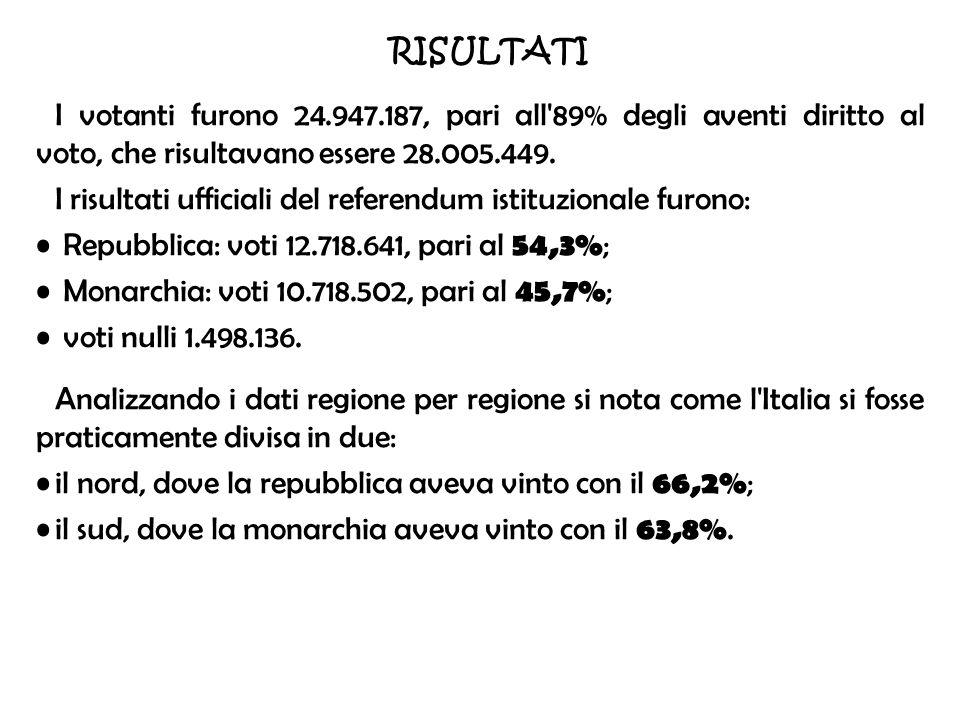 RISULTATI I votanti furono 24.947.187, pari all 89% degli aventi diritto al voto, che risultavano essere 28.005.449.