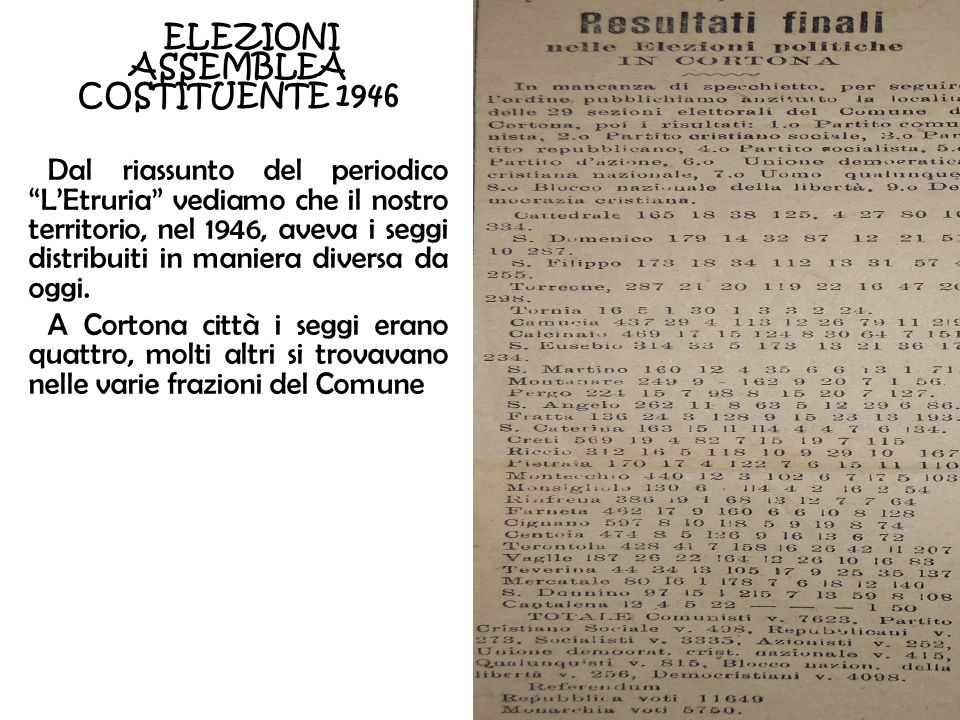 ELEZIONI ASSEMBLEA COSTITUENTE 1946