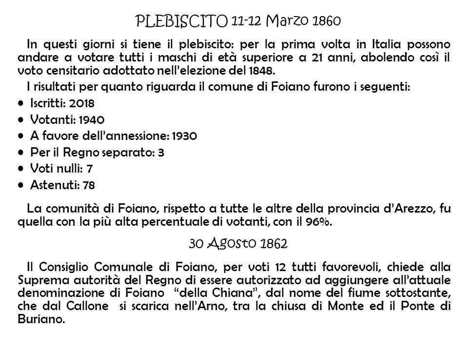 PLEBISCITO 11-12 Marzo 1860