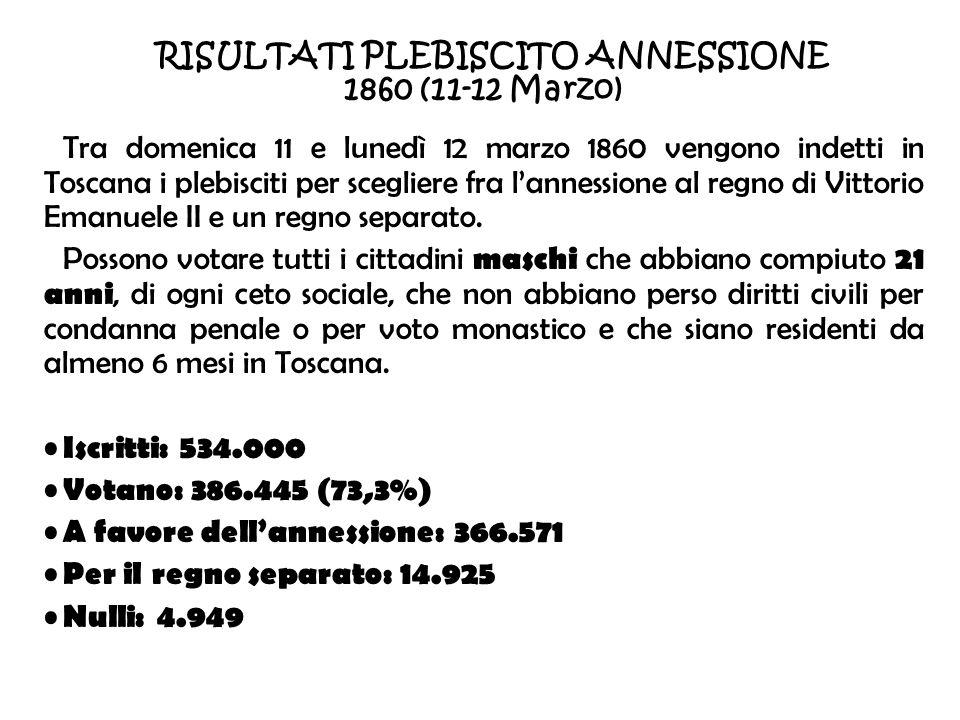 RISULTATI PLEBISCITO ANNESSIONE 1860 (11-12 Marzo)