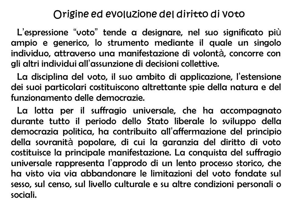Origine ed evoluzione del diritto di voto